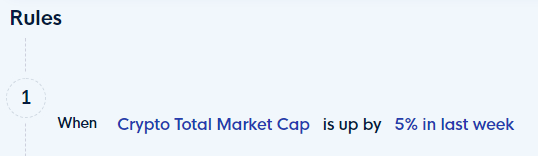 When the total Crypto Market Cap is up by 5% in last week example of strategy